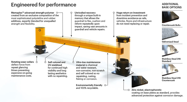 Eflex Single Rackend Guardrail USA WEB Min