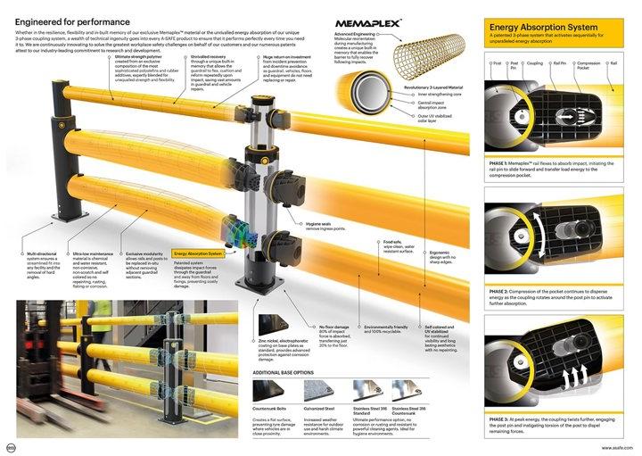 Iflex Double Traffic Guardrail+ USA WEB Min 1