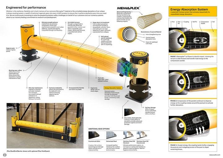 Iflex Single Rackend Guardrail USA WEB Min