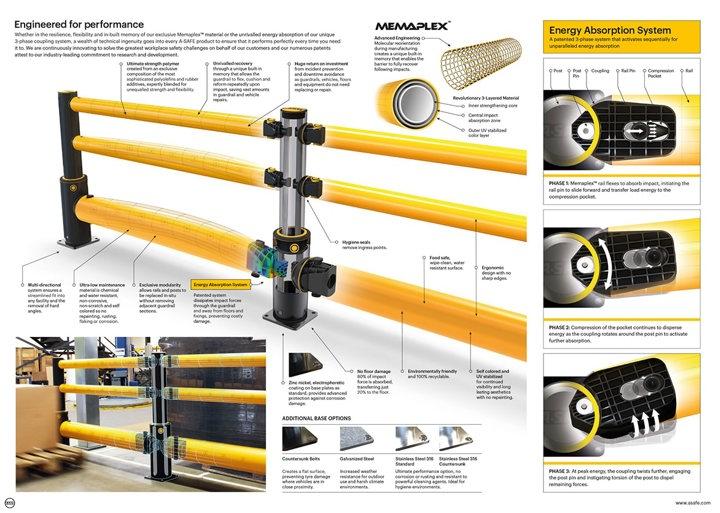 Iflex Single Traffic Guardrail+ USA WEB Min 1