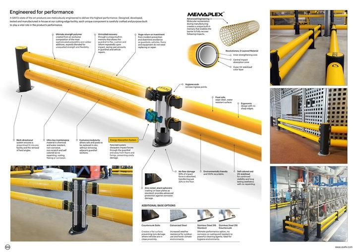 Mflex Double Traffic Guardrail USA WEB Min